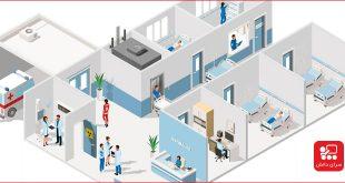 بخش های بیمارستان به زبان ترکی استانبولی